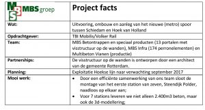 project facts hoekse lijn